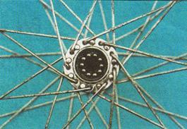 Cấu tạo các bộ phận trên xe đạp
