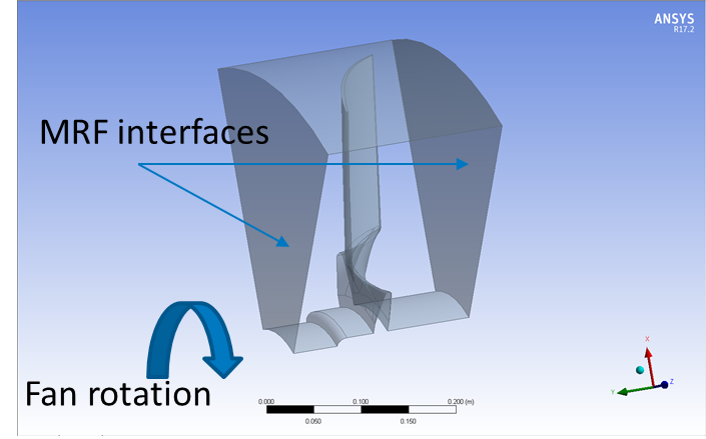 Optimizing Tunnel Ventilation Fan Blades for Energy Efficiency Using