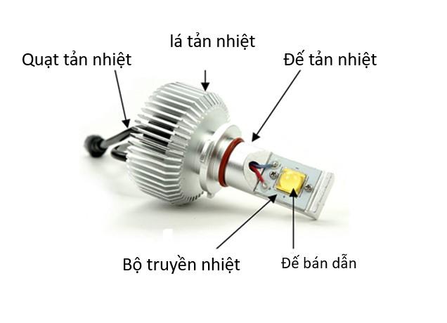 Ý tưởng tản nhiệt mới cho đèn LED